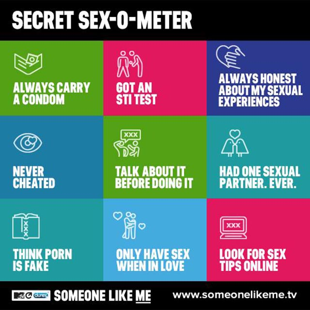 Someone Like Me Sex O Meter